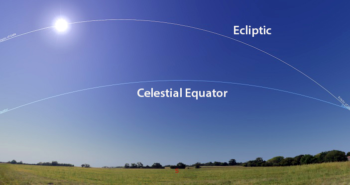 Daytime ecliptic and celestial equator